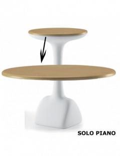 Piano per tavolo Euro3plast...